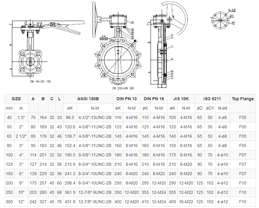 PARAMETER INFORMATION of Gear Operated Lug Butterfly Valve