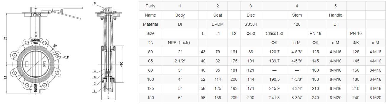 Parameters of Lug Body Butterfly Valves